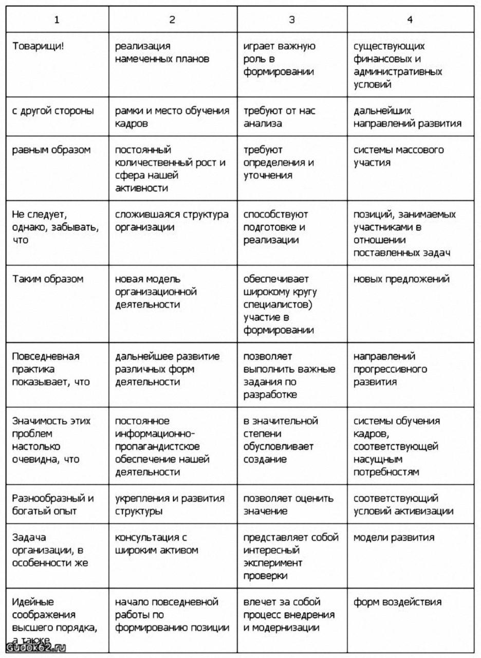 Универсальный генератор речей, докладов и выступлений